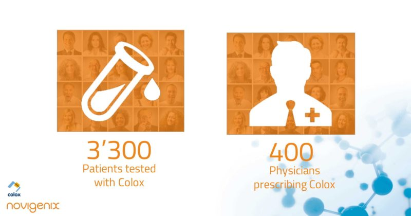 Colox is implemented in routine medical practice in Switzerland. Come visit our website to…